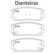 Kit Pastilha Freio Dianteira Captiva 2.4 3.6 4X2 4x4 2006 2007 2008 2009 2010 2011 2012 2013 2014 2015 2016 2017