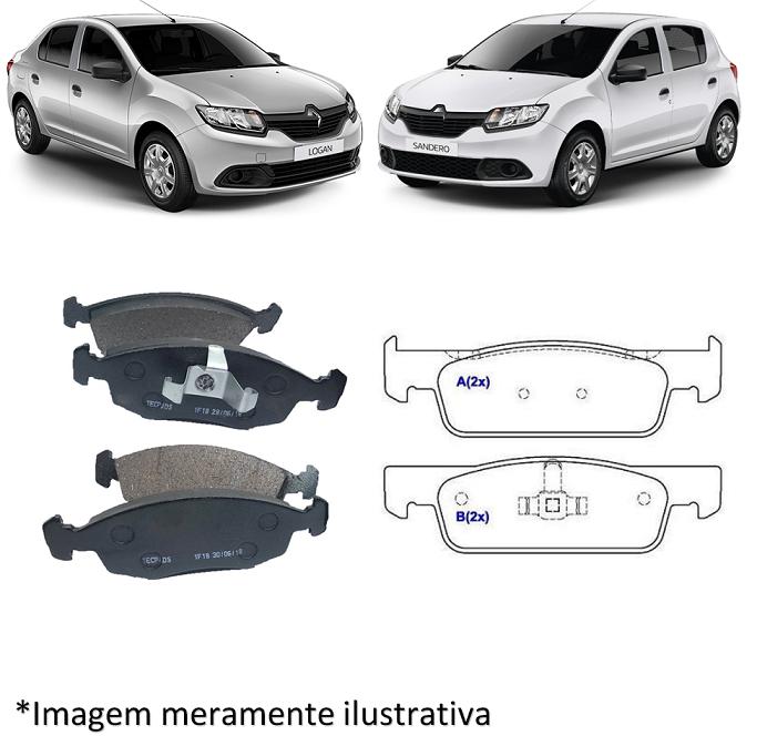 Jogo Pastilha Freio Dianteira  Renault Logan 1.0 1.6 2014 2015 2016 2017 2018 2019 Novo Sandero 1.0 16V 1.6 8/16V 2014 2015 2016 2017 2018 2019