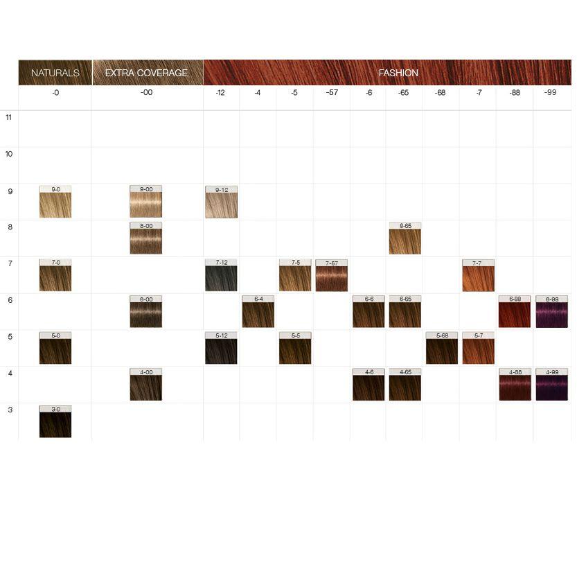 Schwarzkopf Igora Color 10 Fashion 6.6 Louro Escuro Marrom 60g