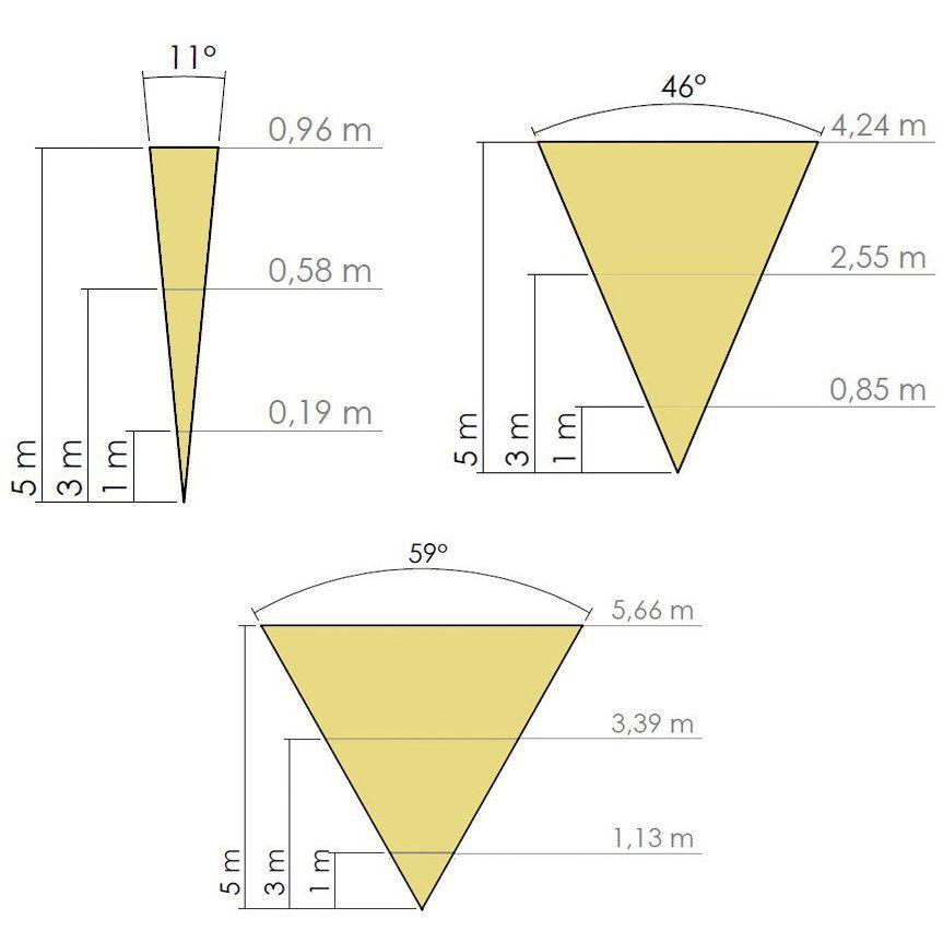Spot A 3 Leds 9 Watts Com Base Plana Caixa 4X2 Ip66 59 Graus