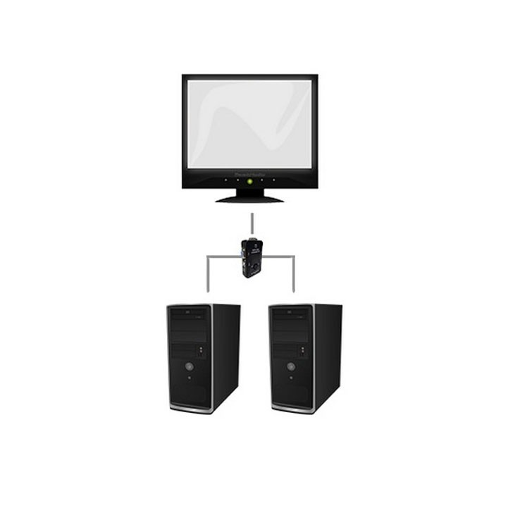 Chaveador KVM (VGA+USB) 2 Portas
