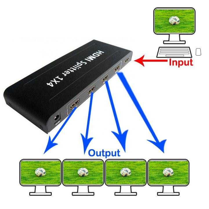 Distribuidor Splitter HDMI 1 x 4 portas Full HD