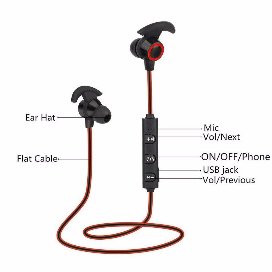 Fone Ouvido Bluetooth C/ Microfone Sports AMW-810