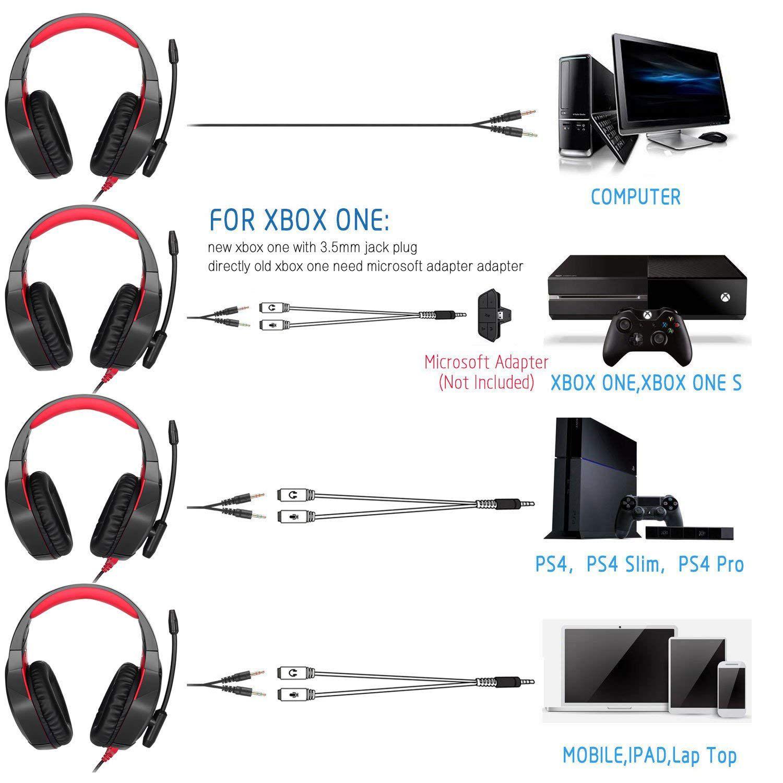Fone Ouvido Headset Gamer K1B Red Onikuma