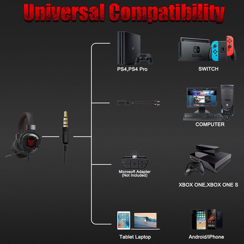 Fone Ouvido Headset Gamer K3 RGB LED Onikuma