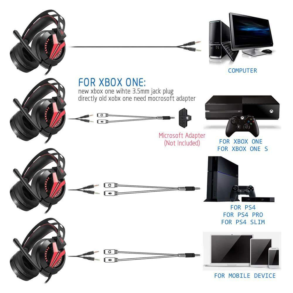 Fone Ouvido Headset Gamer M180 Pro Red Led Onikuma