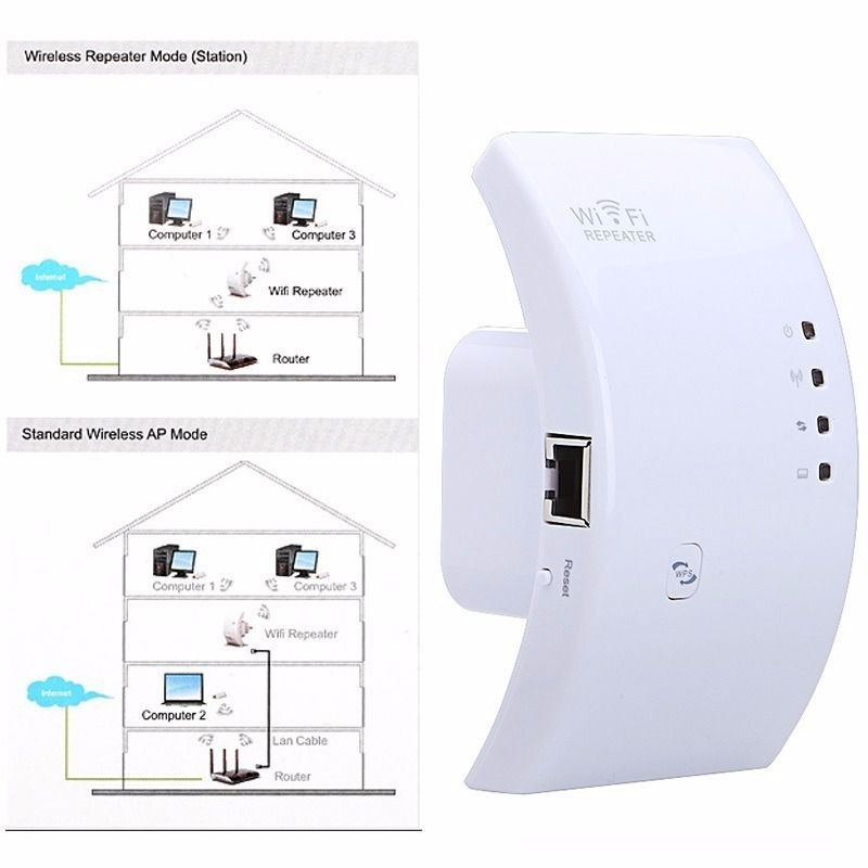 Repetidor Wifi Extensor Wireless-N 600mbps