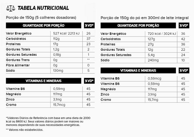 Hipercalórico Mass Premium Series 14.400 Refil 3kg - New Millen