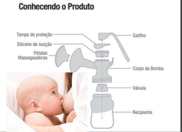 Bomba Tira Leite Manual For Mom Multikids Baby BB010