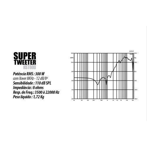 Super Tweeter Hinor HST600 Trinyum Silver 300 Watts RMS