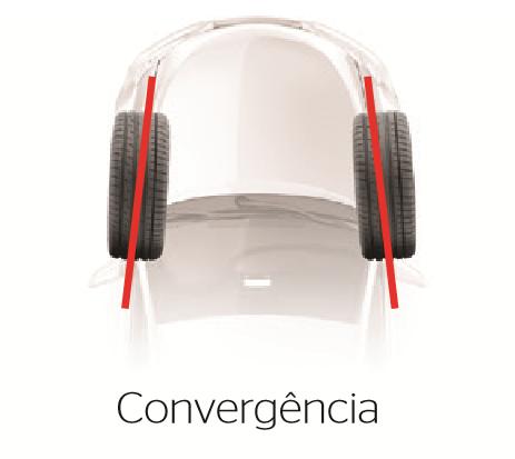 Alinhamento dianteiro SUV / Utilitário