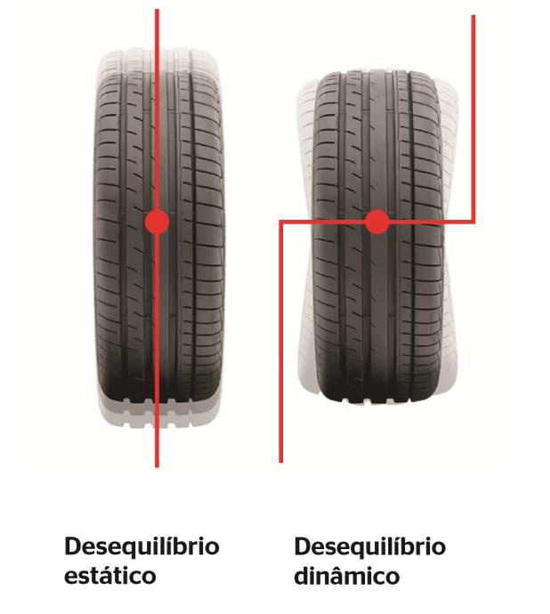 Balanceamento SUV ou Utilitário (por Roda)