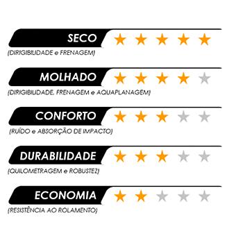 Pneu Aro 15 Continental 185/60r15 88H ExtremeContact Dw