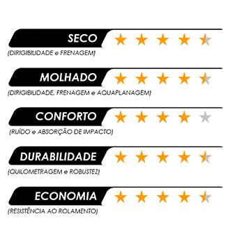 Pneu Continental  225/65R16C 112/110R ContiVanContact 100 8PR