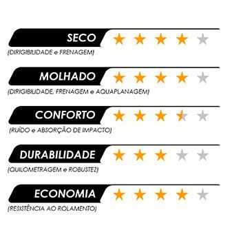 Pneu Aro 17 205/45R17 84W Contisportcontact 3 Ssr Continental
