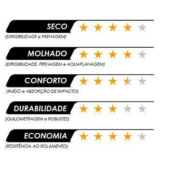 Pneu Continental  245/50R18 100Y ContiSportContact 3 SSR