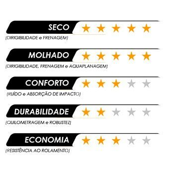 Pneu Aro 18 235/45R18 98Y XL FR Contisportcontact 5 Continental