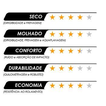 Pneu 275/35R18 95Y FR ContiSportContact 3 MO # Continental