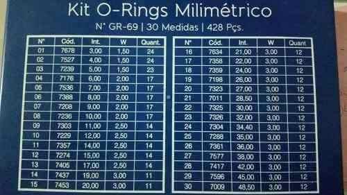 Vedações Oring Milímetros Vedação - 428 Anéis de 30 Medidas