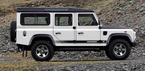 Kit Adesivos Faixas Land Rover Defender 110 Dfndr15