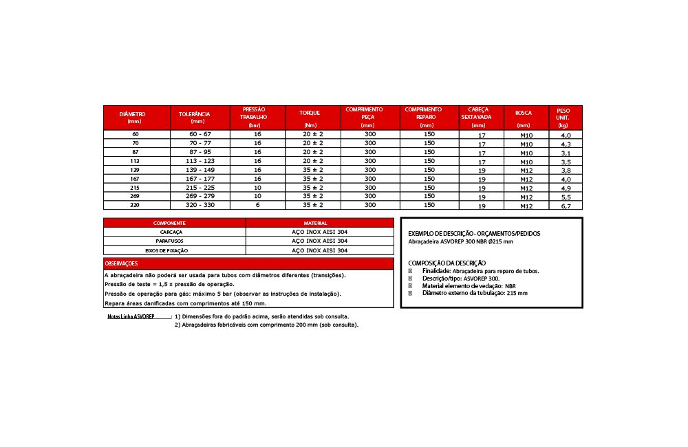 ABRAÇADEIRA REPARO STRAUB ASVOREP 300 NBR/PVC 167 MM