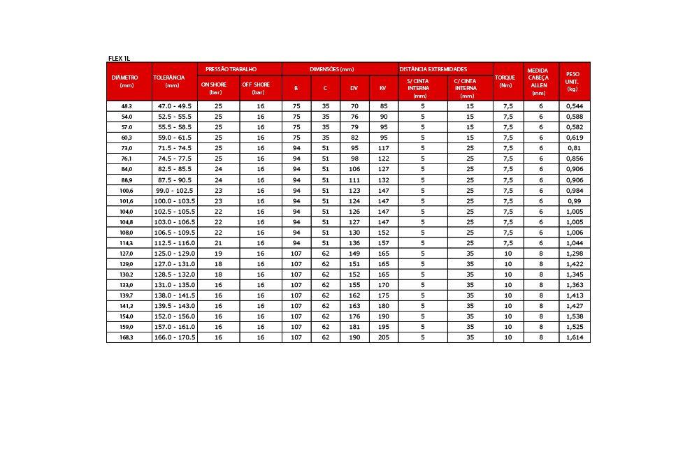 ACOPLAMENTO STRAUB FLEX - 1L NBR/PVC 100.6 MM