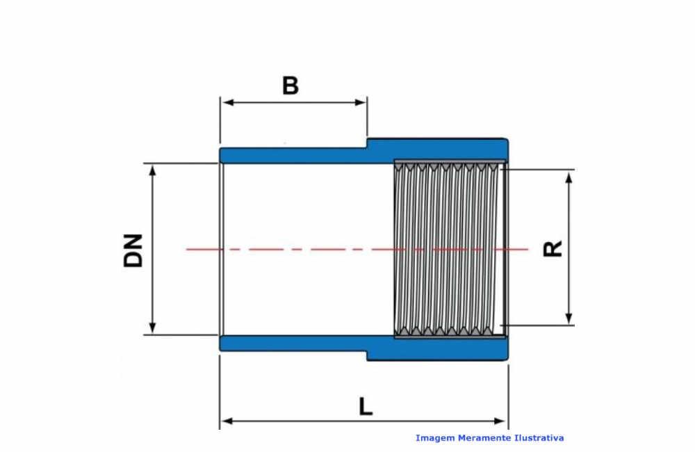 LUVA L/R PVC-U SCH80 TIGRE DN 3/4 NPT