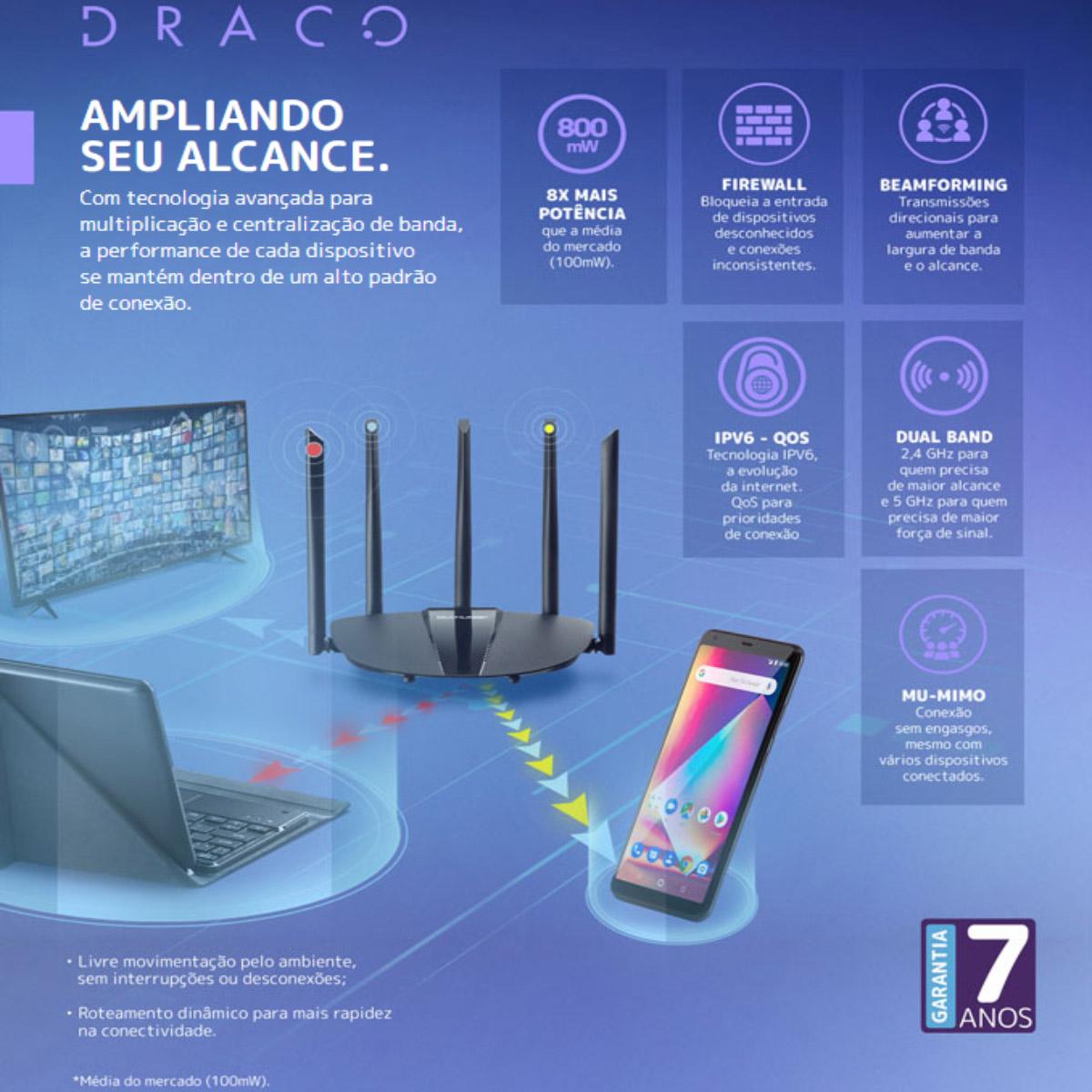 Roteador Gigabit Multilaser Ac1200 5 Antenas Re017