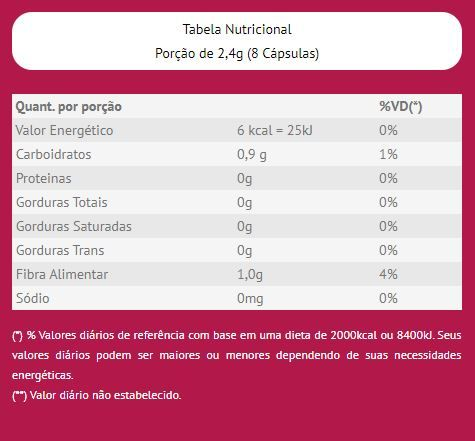 Amora Morum - 120 Cápsulas - Melcoprol