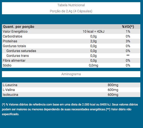 BCAA 3000 - 120 Cápsulas - Melcoprol