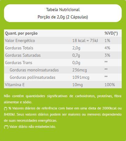 Cártamo e Coco com Vitamina E - Cocart Maxx - 60 Cáps. - 1000mg