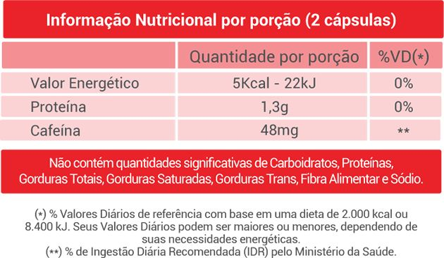 Guaraná - 60 Cáps. - 500mg - Fito Naturais