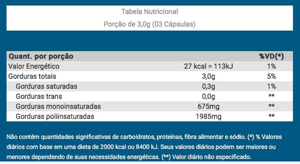 Mega 3.6.9 - Linhaça, Gergelim, Cártamo, Borragem e Girassol - 120 Cáps. - 1000mg - Melcoprol