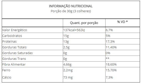 Multi Fibras - PRO - 500g - Apisnutri