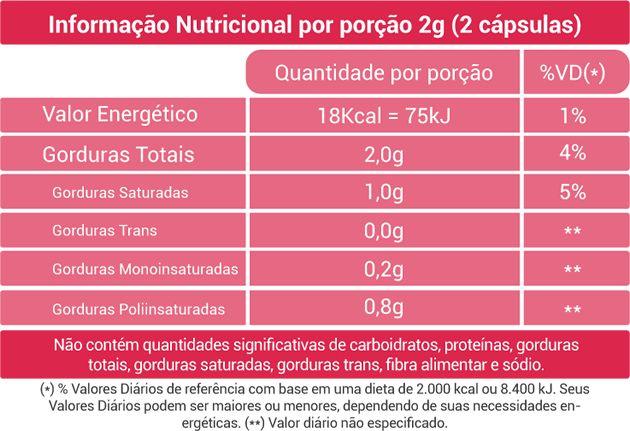 Óleo de Cártamo + Coco - 60 Cápsulas - Fito Naturais