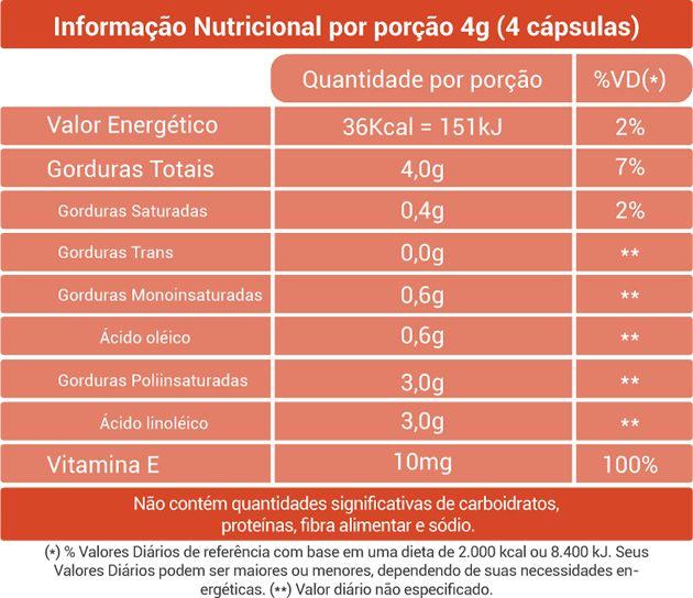 Óleo de Cártamo + Vitamina E - 60 Cáps. - 1000mg - Fito Naturais