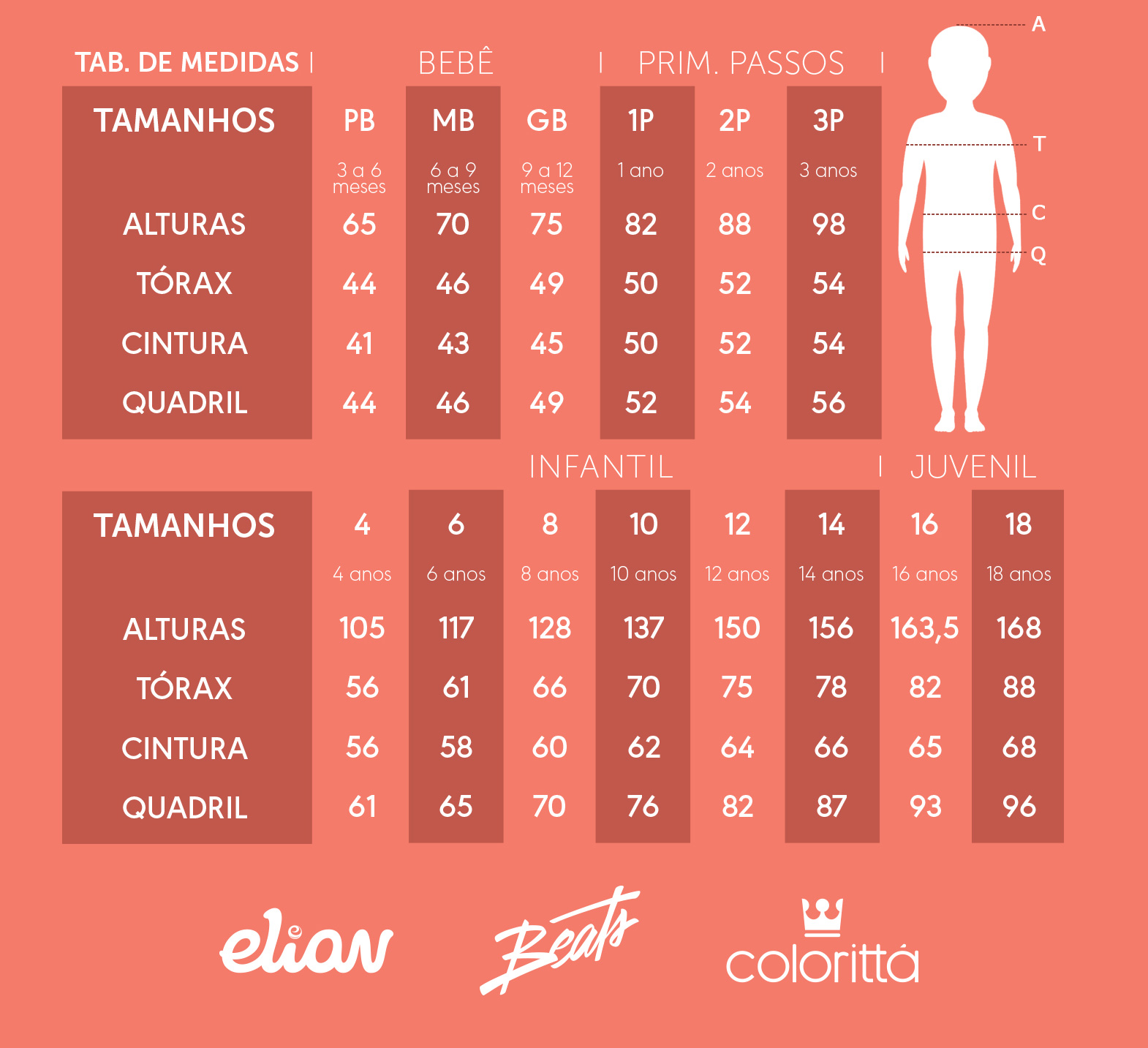Pijama Infantil Unissex Inverno Azul Poá - Elian: Tabela de medidas