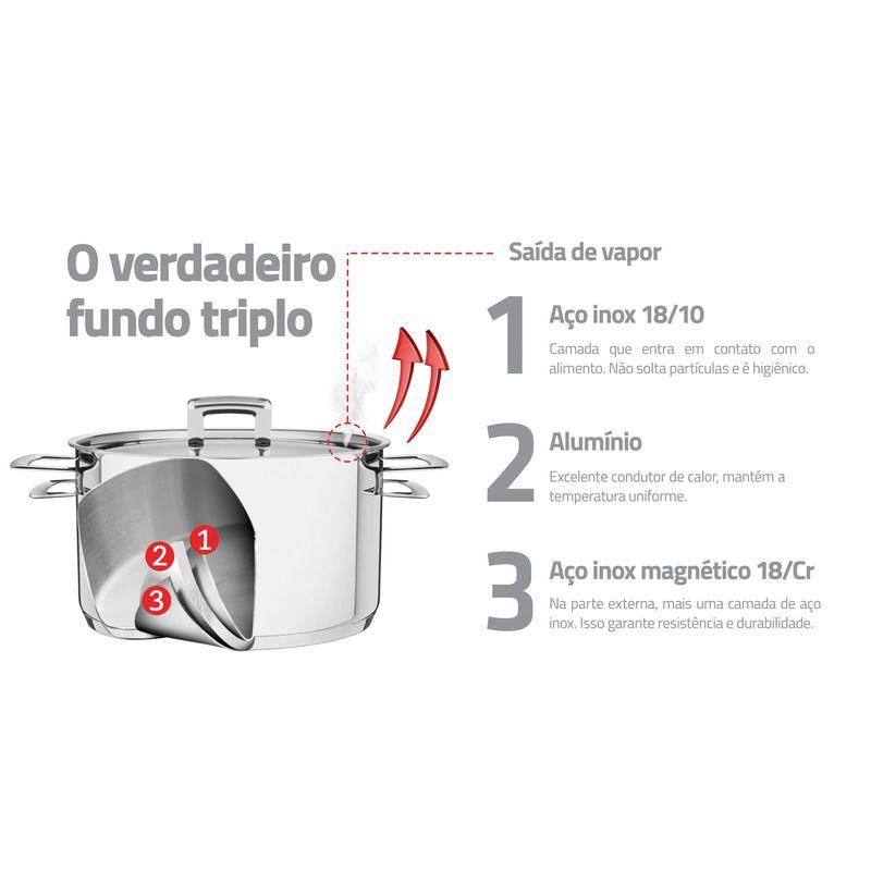 Caçarola Tramontina Aço Inox 3,6 Lts Brava 62404/200