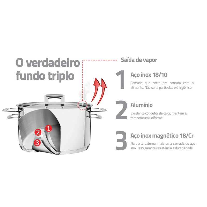 Jogo Panelas Aço Inox 5 Pçs Brava 65400/010