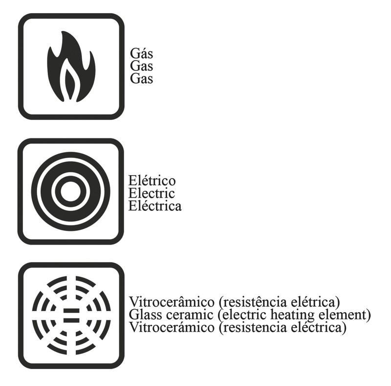 Panela de Pressão Tramontina | Lojas Estrela