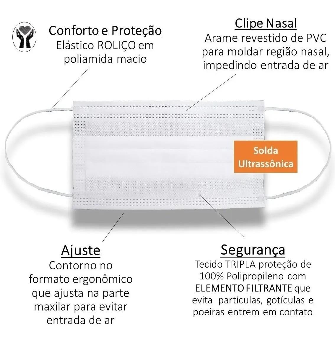 Máscara de Proteção  Branca- - 50 Unidades