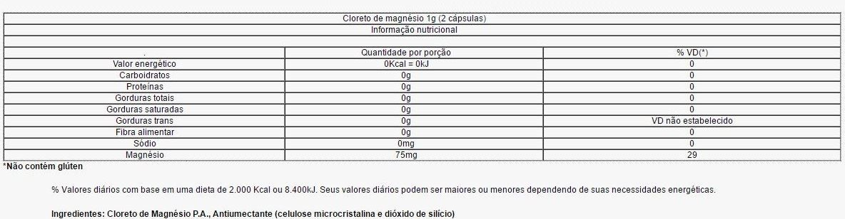Cloreto De Magnésio Pa 120 Cápsulas 500Mg - Meissen