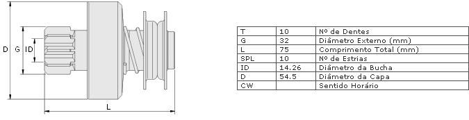 Impulsor partida zen ford f250, f4000, com motor cummins 6033ado284, 9033ado284 ( bosch ) partida bosch