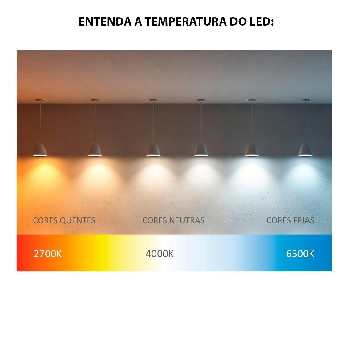 Refletor de Led 200w Preto Luz Fria Blumenau