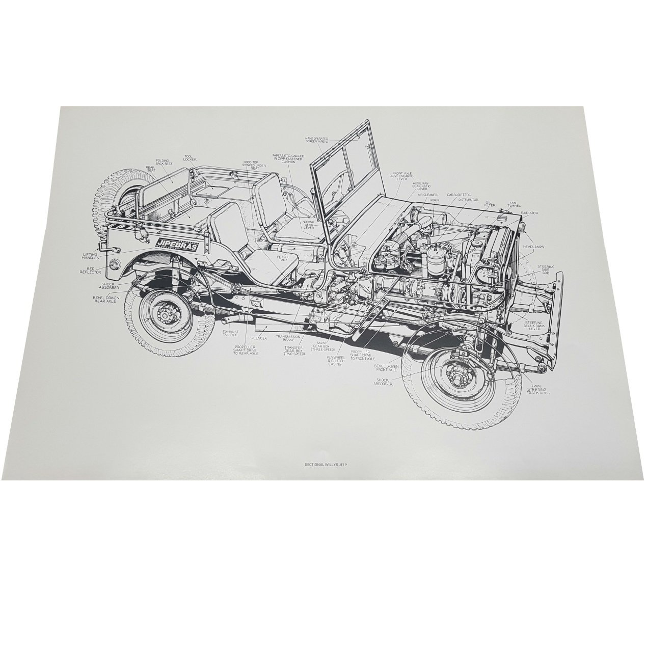 POSTER JEEP 42