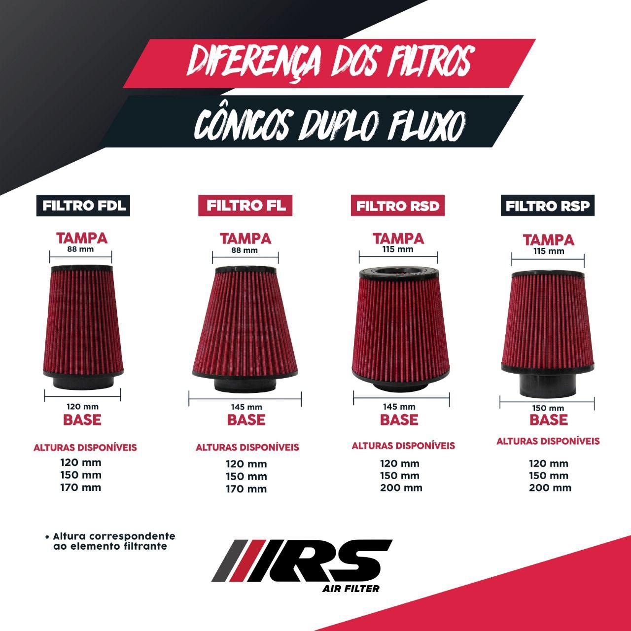 Filtro De Ar Esportivo Cônico Duplo Fluxo Altura 200MM Linha RSP - ULTRA REFORÇADO