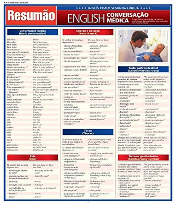 English Conversacao Medica