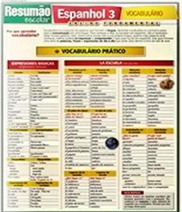 Espanhol 3 - Vocabulario