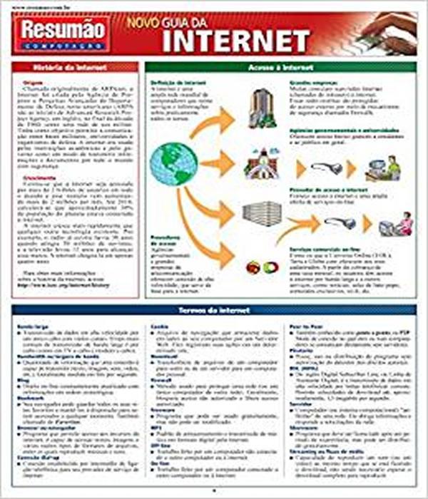 Novo Guia da Internet