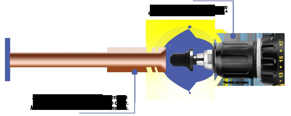 Kit Flangeador SPIN F4000 Hex 71056106